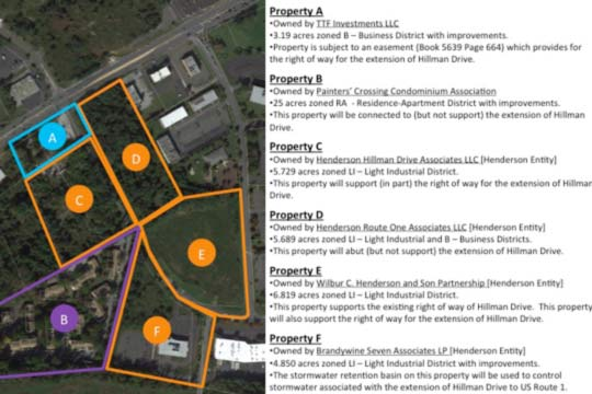 Properties involved in the plan.